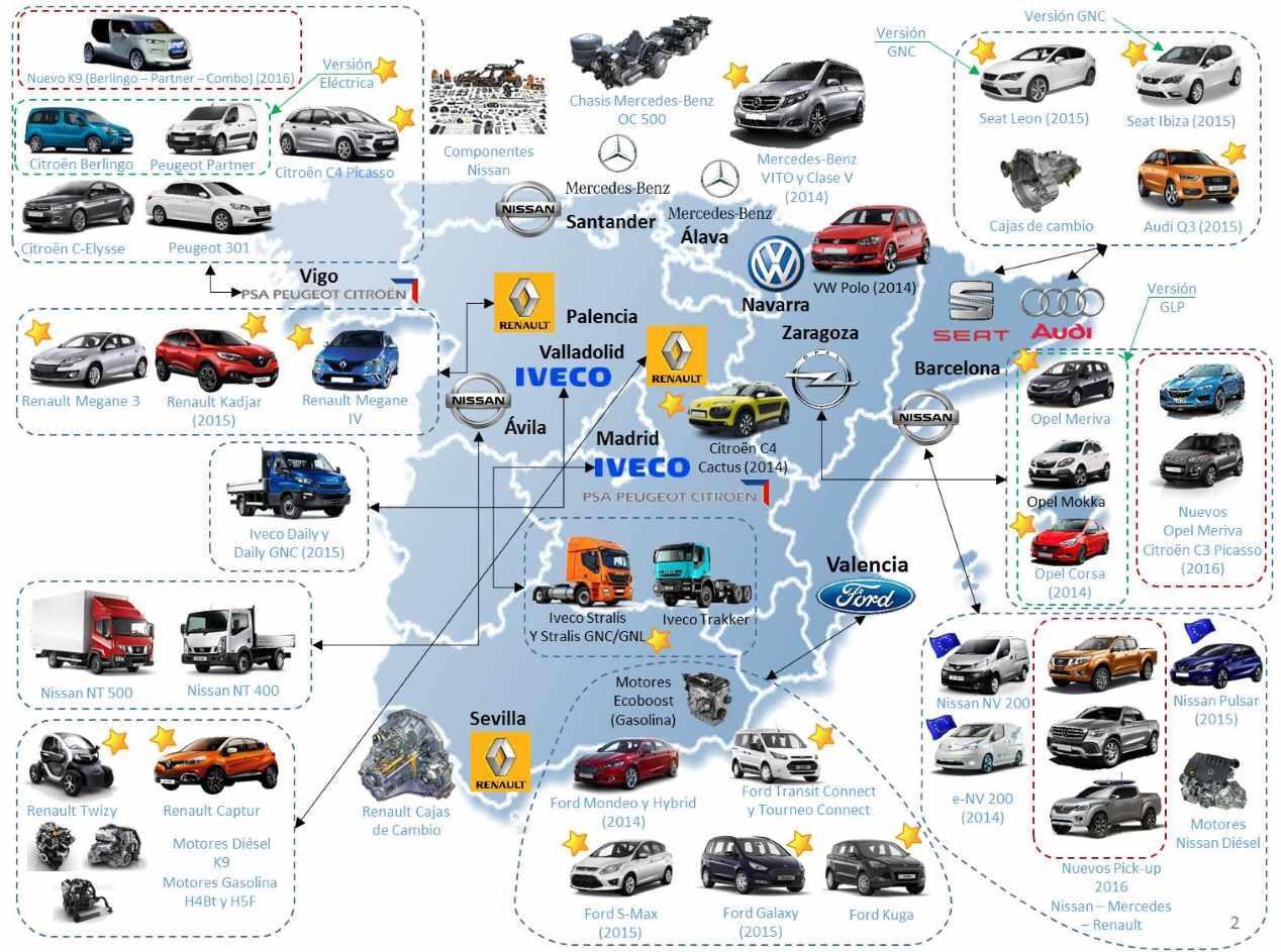 Mapa Fabricantes Autos por Provincias